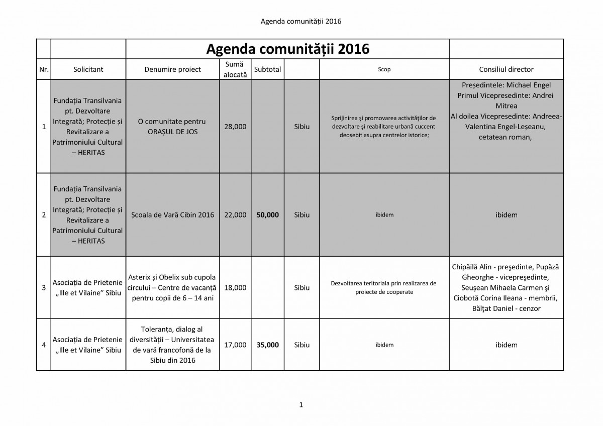 Agenda comunitatii 2016_Page_1