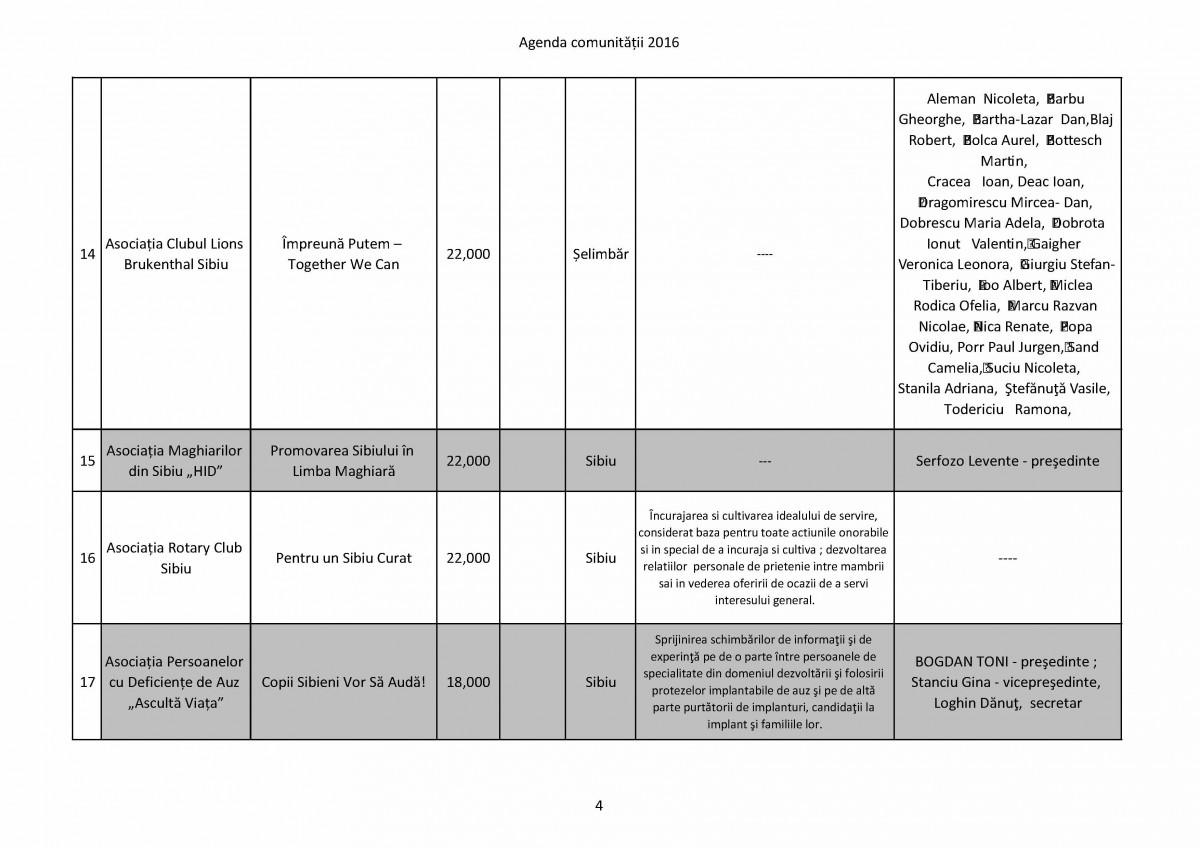 Agenda comunitatii 2016_Page_4