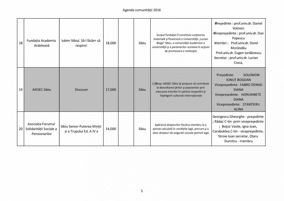 Agenda comunitatii 2016_Page_5