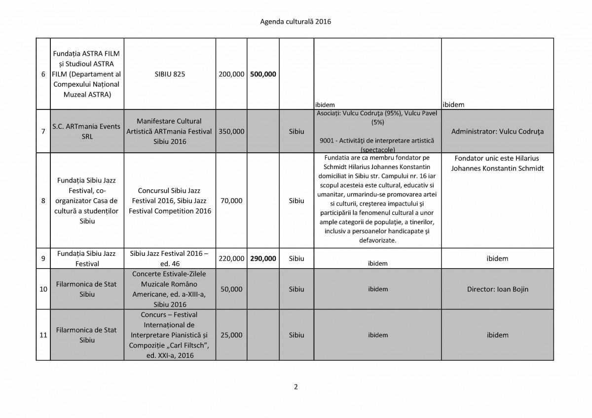 Agenda culturala 2016_Page_02