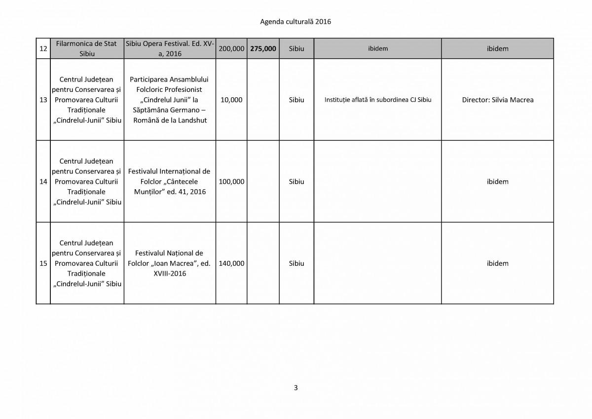 Agenda culturala 2016_Page_03
