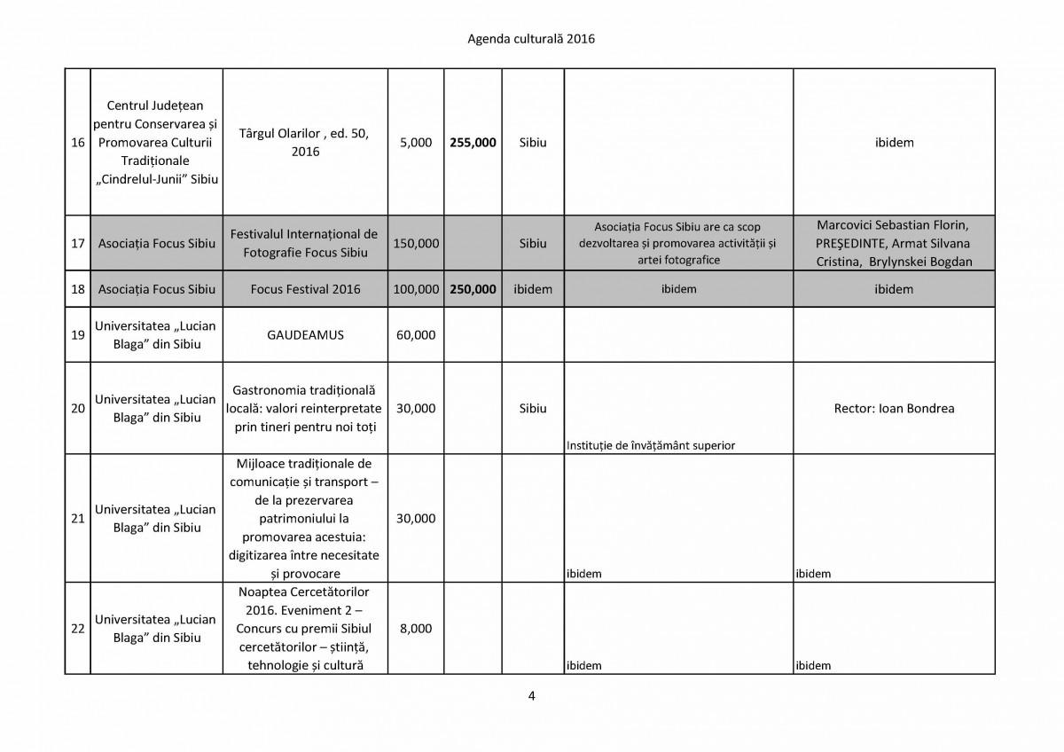 Agenda culturala 2016_Page_04
