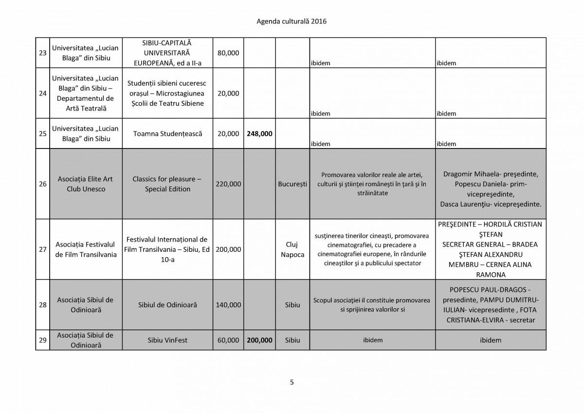 Agenda culturala 2016_Page_05