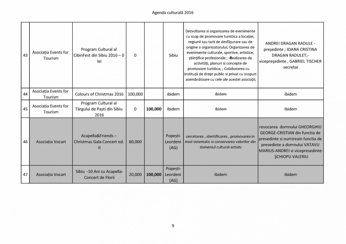 Agenda culturala 2016_Page_09