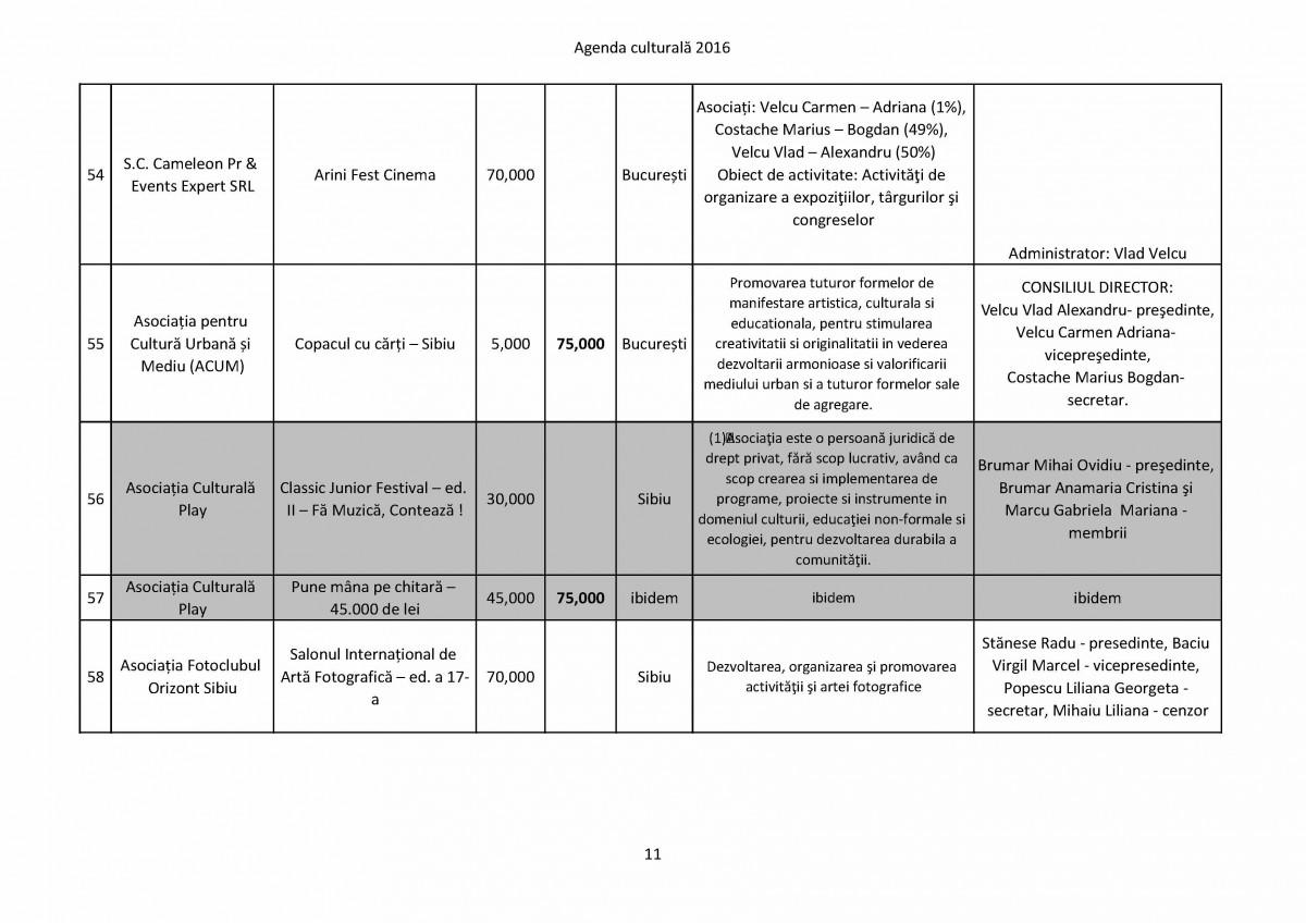 Agenda culturala 2016_Page_11