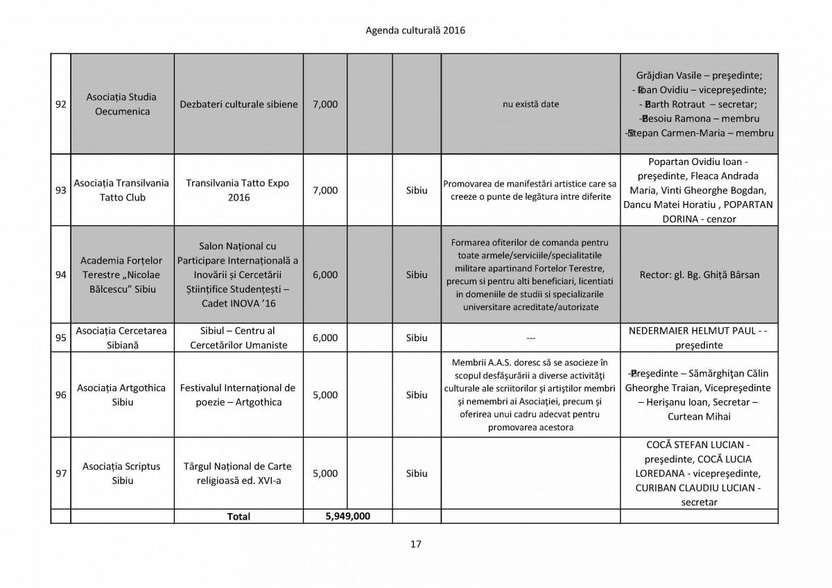 Agenda culturala 2016_Page_17