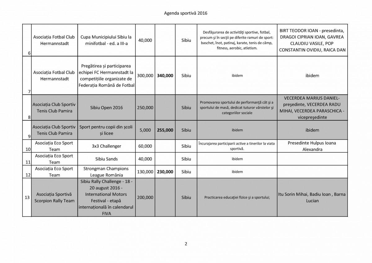 Agenda sportiva 2016_Page_2