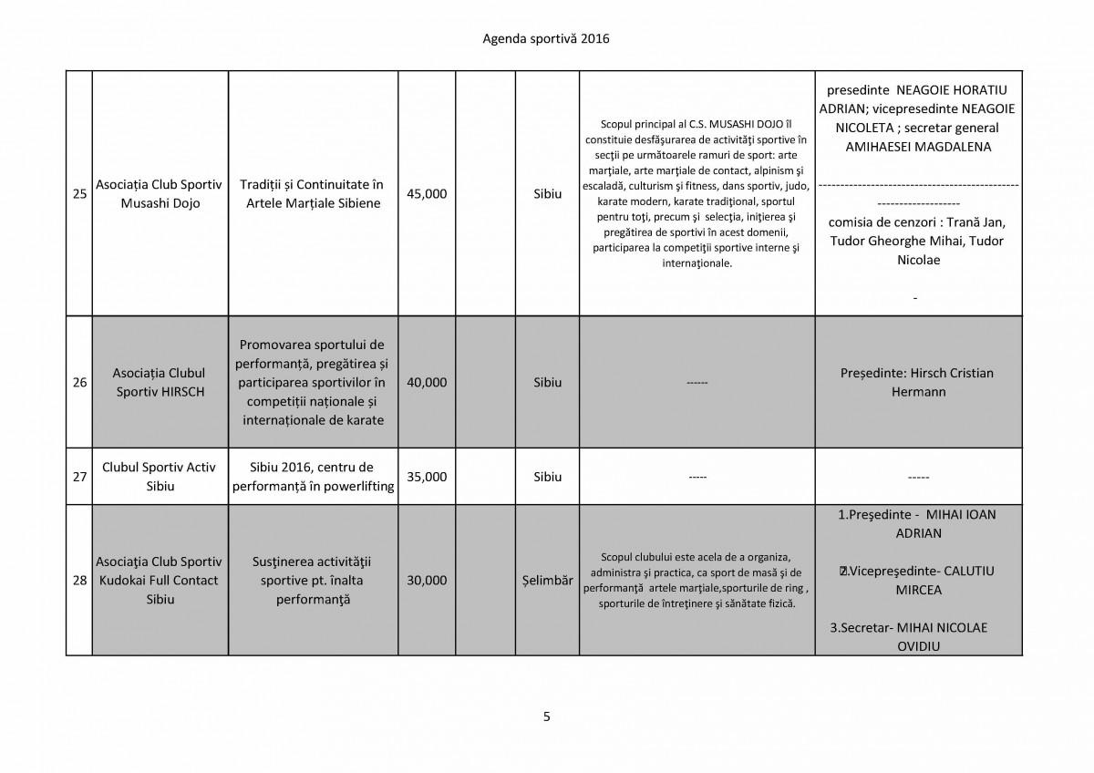 Agenda sportiva 2016_Page_5