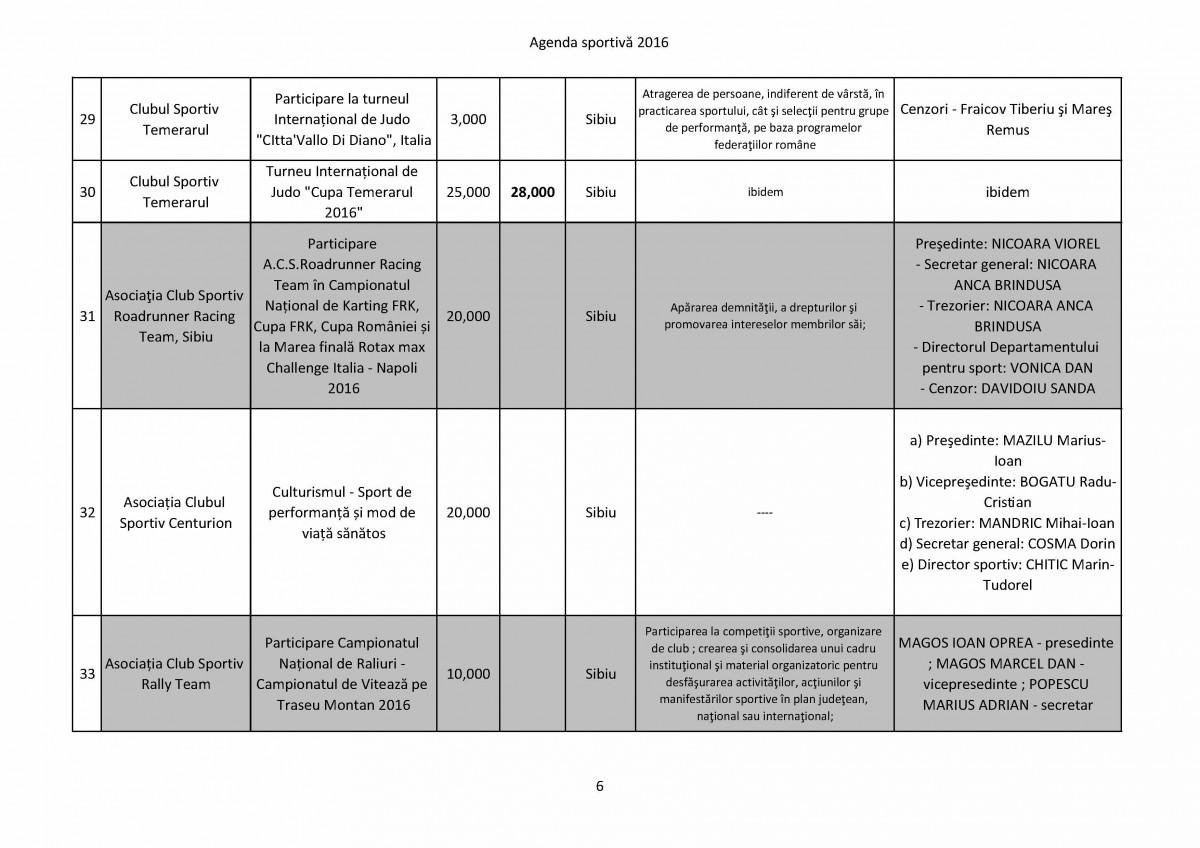 Agenda sportiva 2016_Page_6
