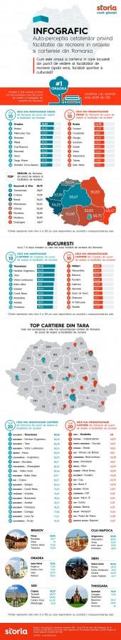 Infografic_Recreere