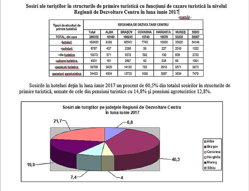 statistica turisti