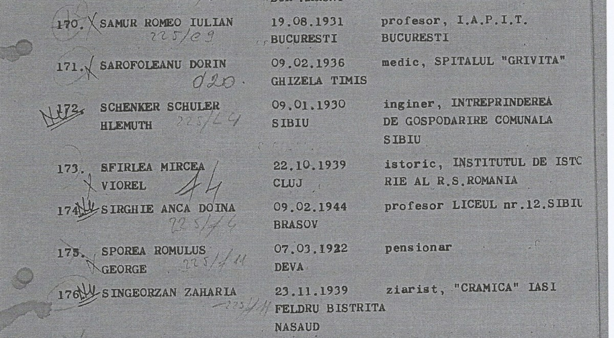 Numele Ancăi Sîrghie apare la poziția 174 în lista întocmită în 1985