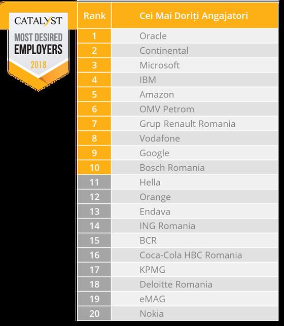 top-20-cmda