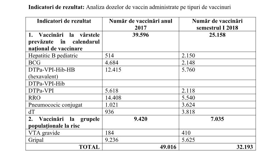 vaccinare 1