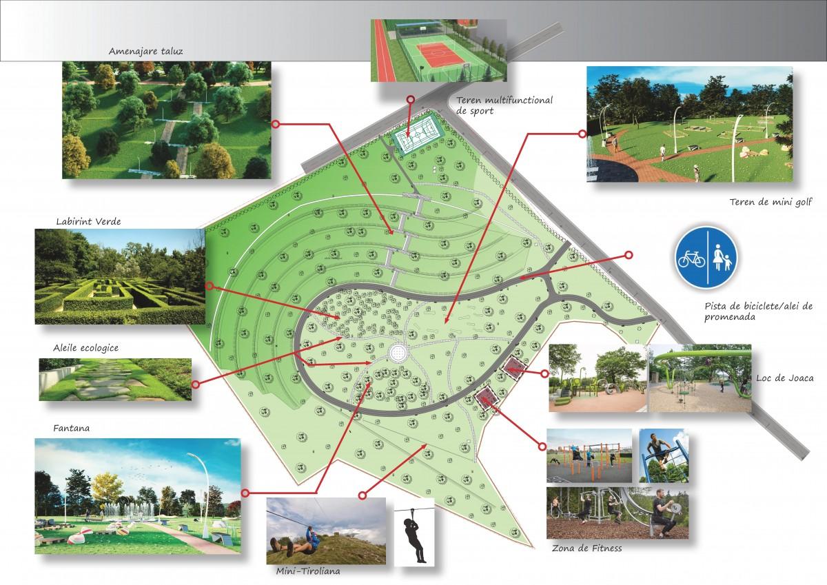 Planșa de prezentare a viitorului parc