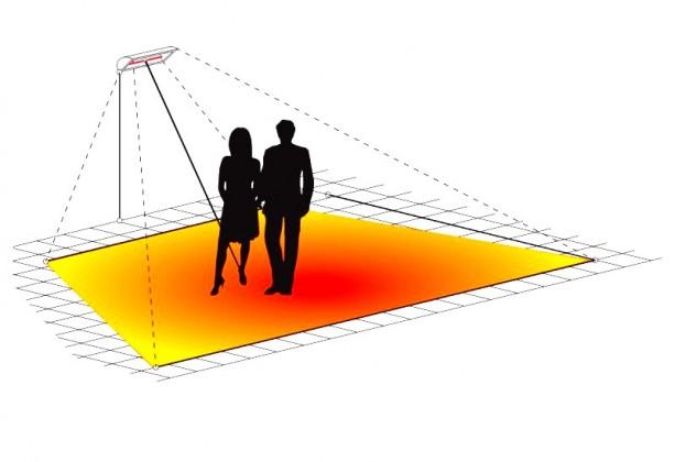 incalzire-radiatie-infrarosie