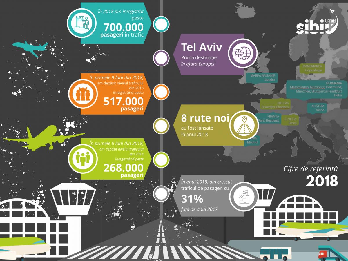 Infografic_Cifre de referinta_2018