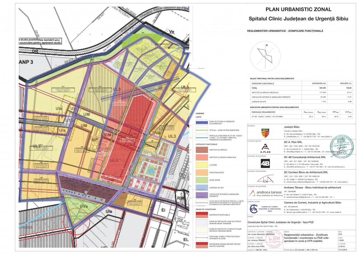 U-03-03 spital nou Reglementari urbanistice - Zonificare funcționala coordonare