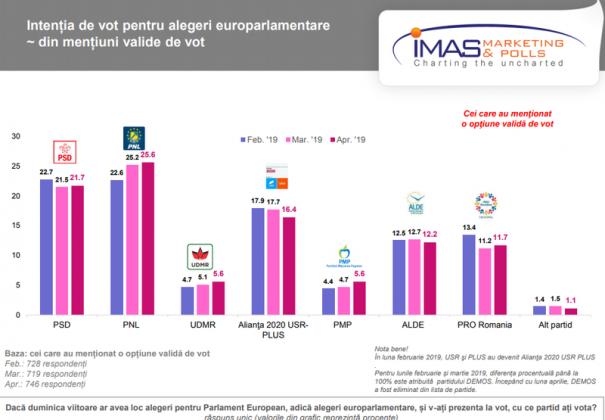 image-2019-05-1-23116419-41-europarlamentare-grafic