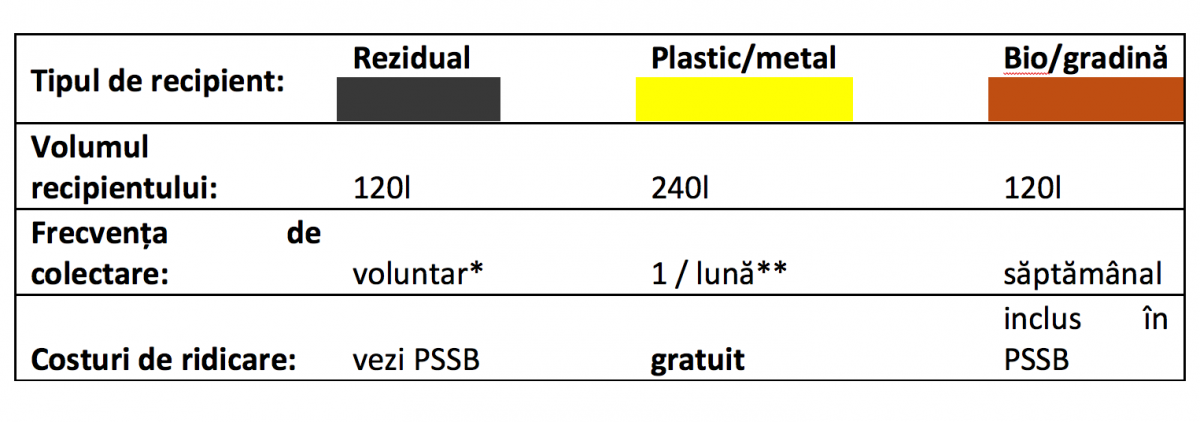 tabel recipienti