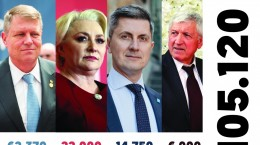 candidati presedintie-01