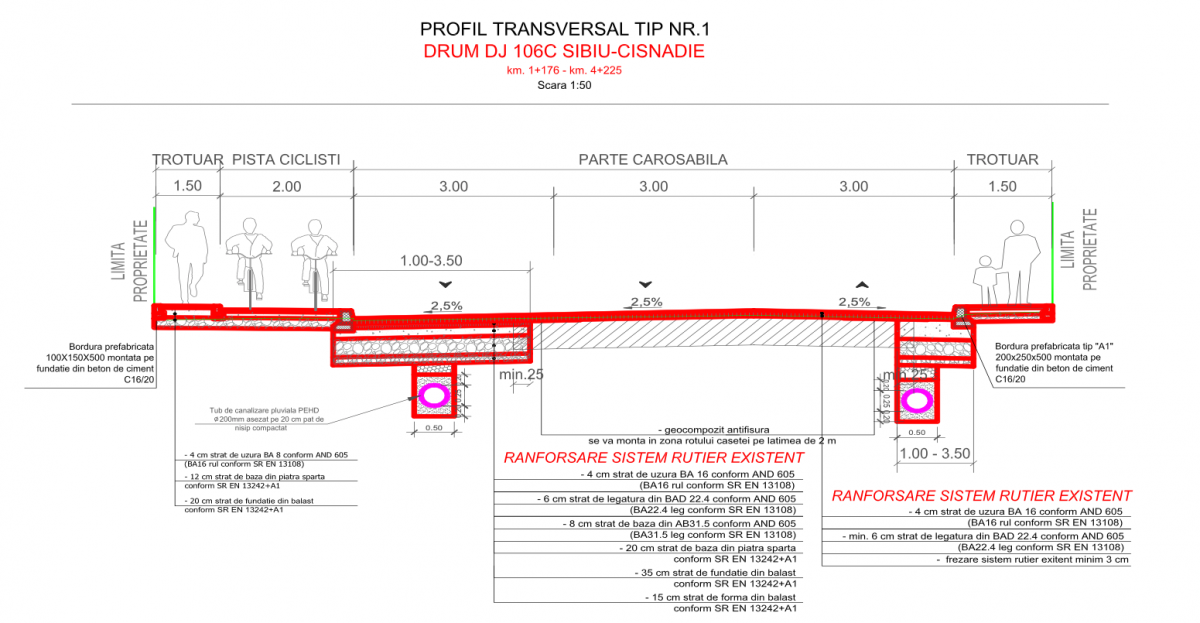 Cum ar trebui să arate, peste aproximativ un an, profilul Dj 106C, în dreptul cartierului Arhitecților