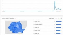raza cercului google