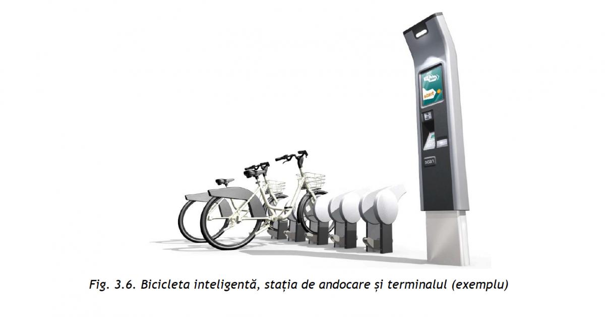 Sursa foto: Studiul de fezabilitate al sistemului de bike-sharing