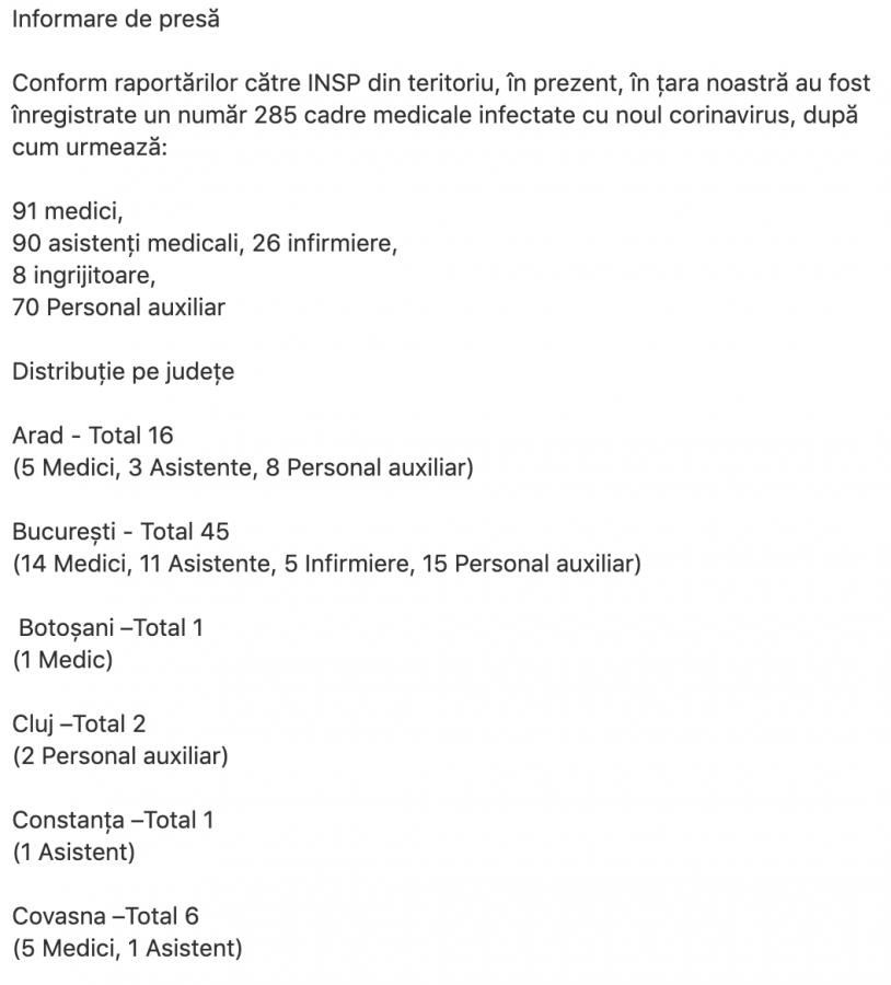 Captură (parțială) a statisticilor oficiale: în trei zile, informația că și la Sibiu există un cadrul medical infectat cu noul coronavirus nu a ajuns la București