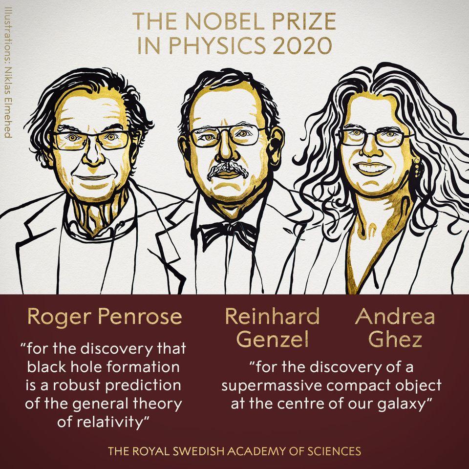 Nobel 2020: Roger Penrose, Reinhard Genzel şi Andrea Ghez au câştigat premiul Nobel pentru fizică