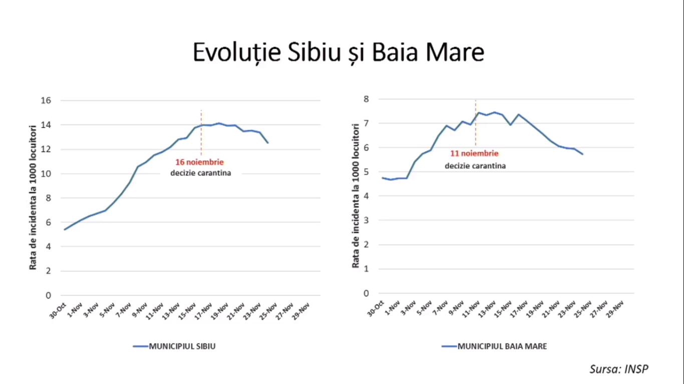 Iohannis vorbește despre Sibiu în contextul evoluţiei epidemiei în oraşele carantinate