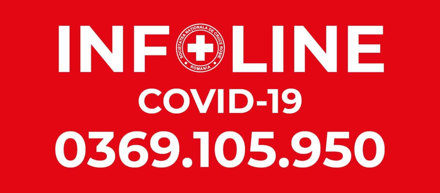 Infoline Crucea Roșie Sibiu. Voluntarii răspund întrebărilor legate de Covid-19