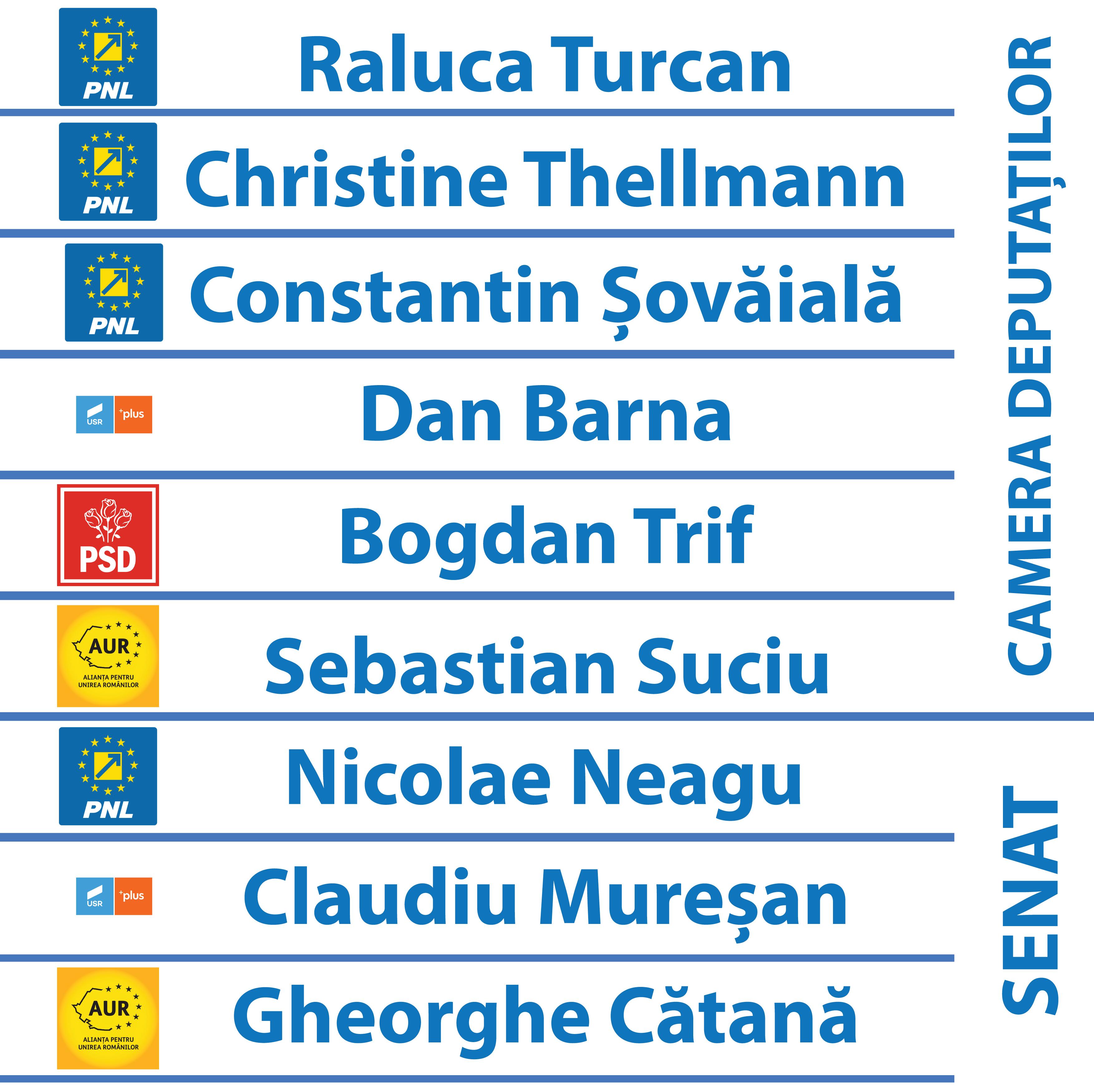 Ei sunt viitorii parlamentari de Sibiu