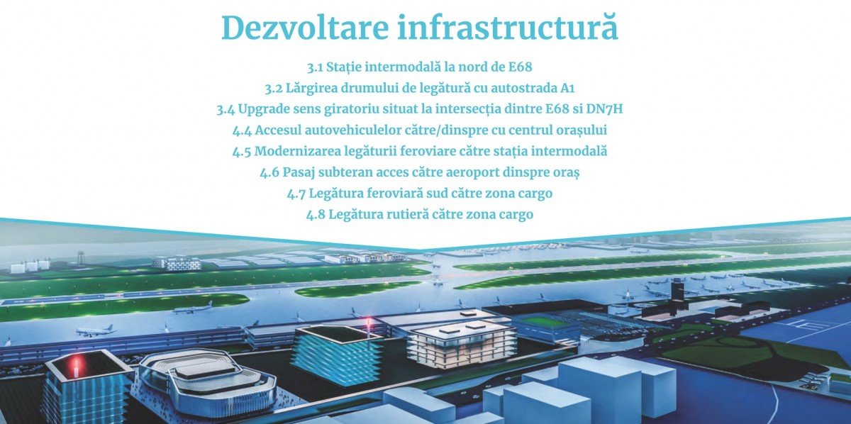 Oferta pentru preluarea aeroportului: Investiții de 385 milioane de euro