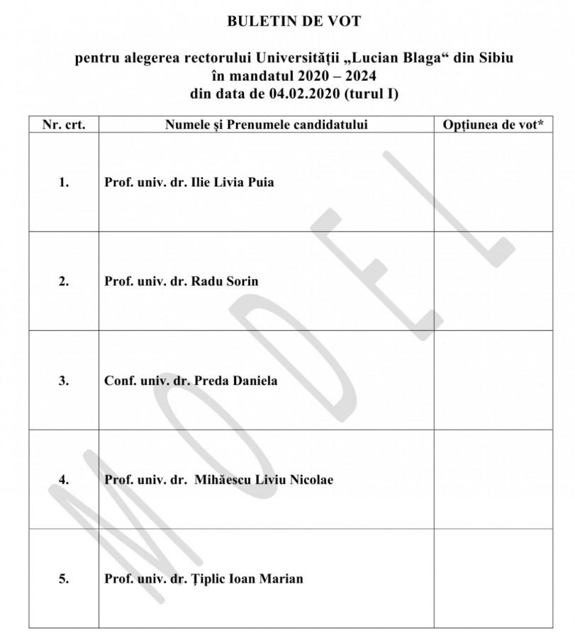 Alegeri în ULBS. 665 de electori își aleg rectorul