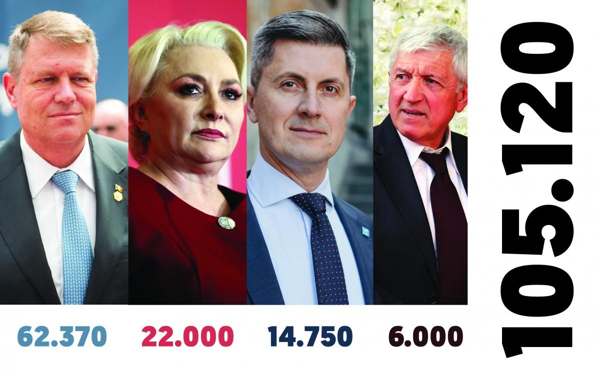 Peste 100.000 de sibieni au semnat pentru candidații la președinție. O treime din totalul celor cu drept la vot
