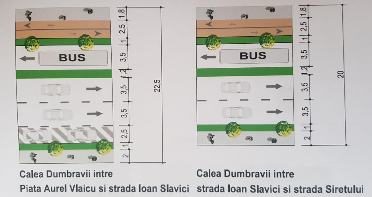 Calea Dumbrăvii, prima stradă din Sibiu cu bandă dedicată pentru autobuze