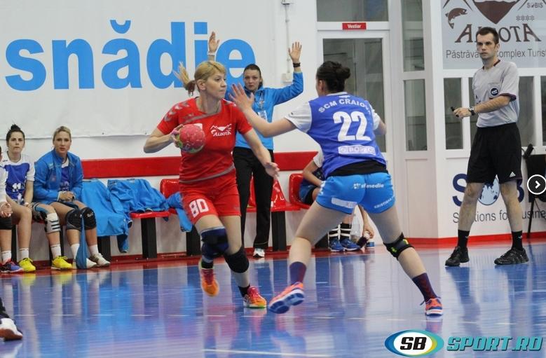 CJ Sibiu a împărțit banii pentru sport și tineret:baschetul și handbalul primesc cele mai mari sume