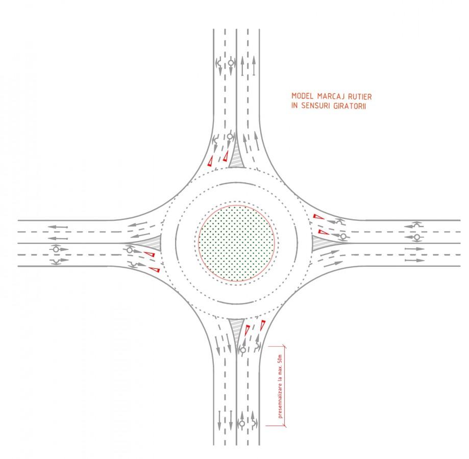 Cum ar trebui să arate sensurile giratorii din Sibiu