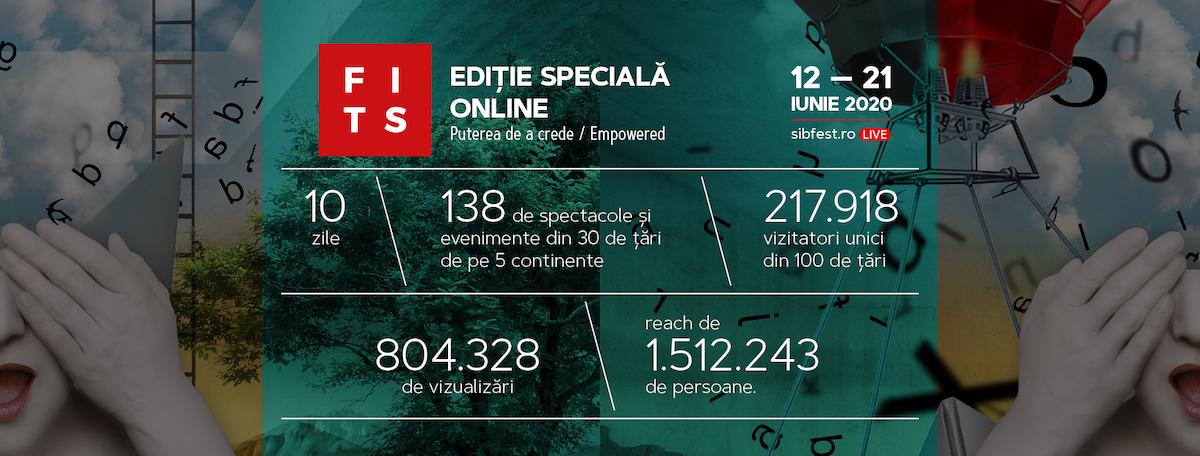 Cifrele FITS 2020: peste 210.000 vizitatori unici, din o sută de țări