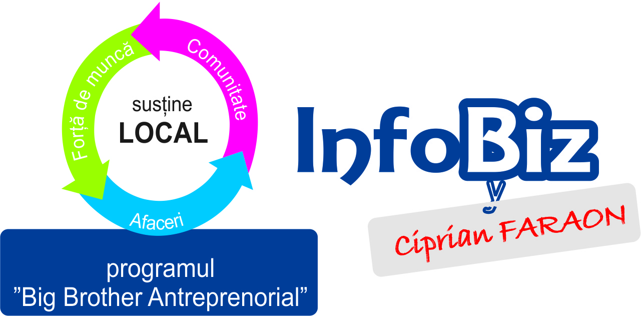 """Ciprian Faraon: """"Multinaționalele, companiile mari naționale, pot sprijini IMM-urile din Sibiu. E un act de responsabilitate și de maturitate antreprenorială"""