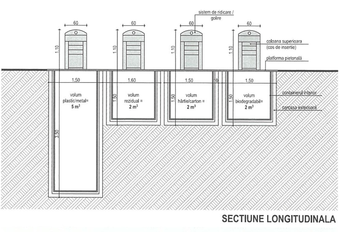Piața Mică, Zoo și încă opt locuri: primele containere pentru deșeuri coborâte în subteran