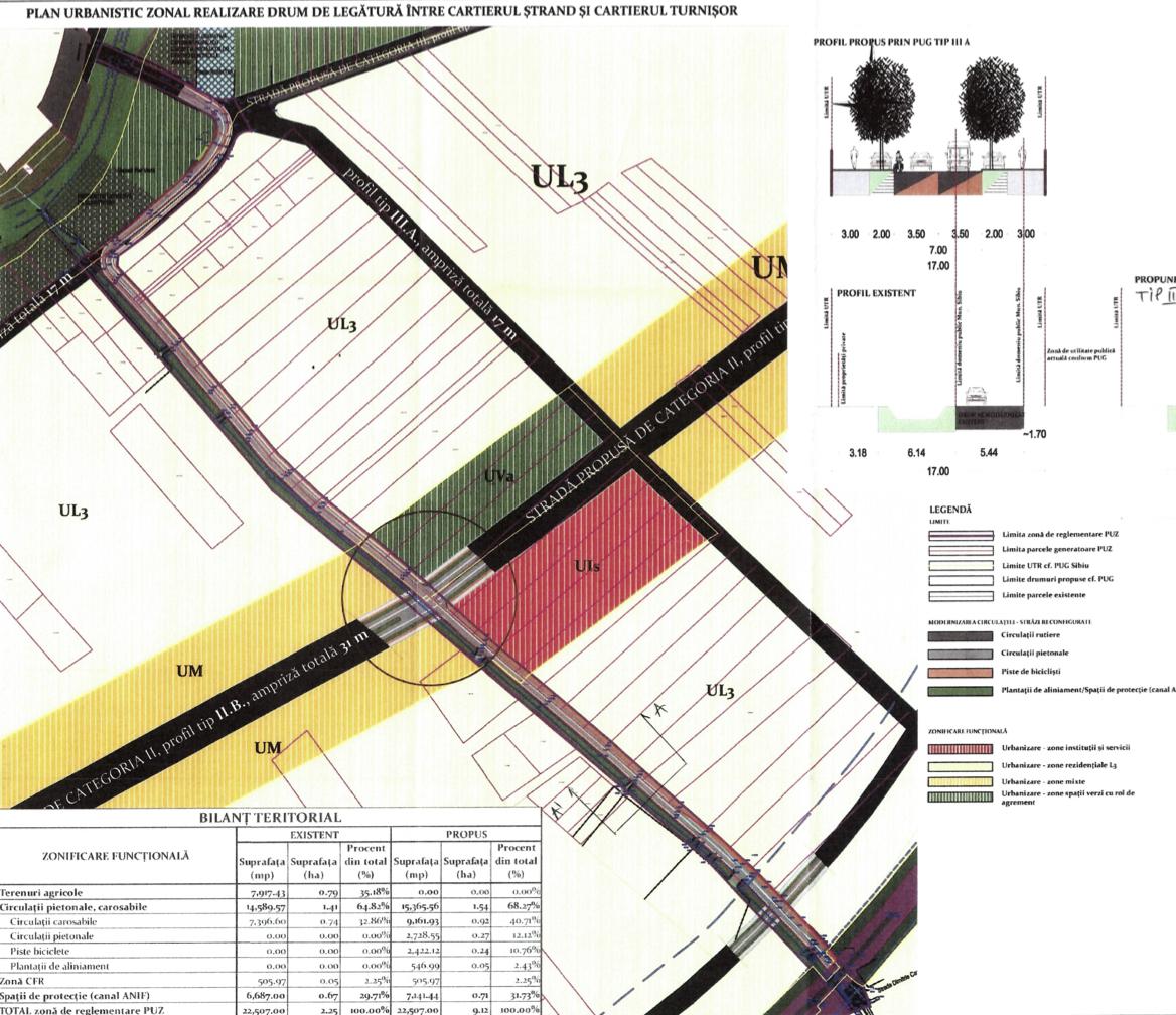Consilierii locali adoptă planul urbanistic al noului drum de 1,6 mil. de euro dintre Ștrand și Turnișor