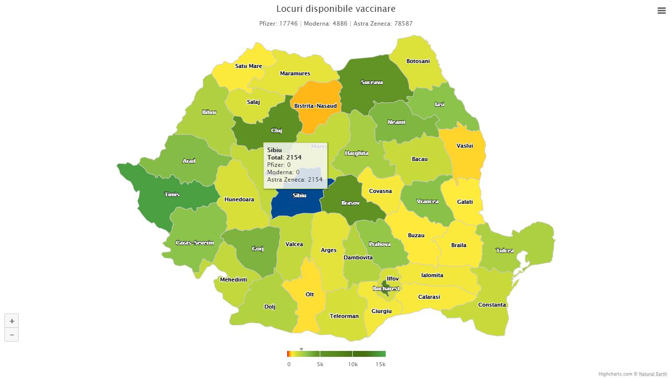 Vaccinare cu AstraZeneca, fără programare. Peste 2.000 de locuri libere, în județul Sibiu