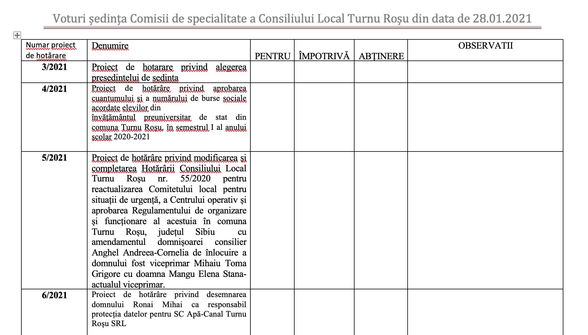Caz unic în Sibiu: La Turnu Roșu, ședințele de consiliu local se țin pe mail