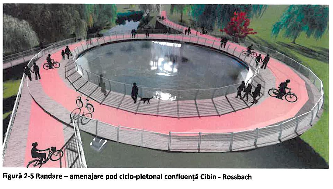 10.000.000 de euro, 3,5 km de pistă de 2 m, pod circular și peste 4.000 de mc de beton: licitație pentru malurile Cibinului