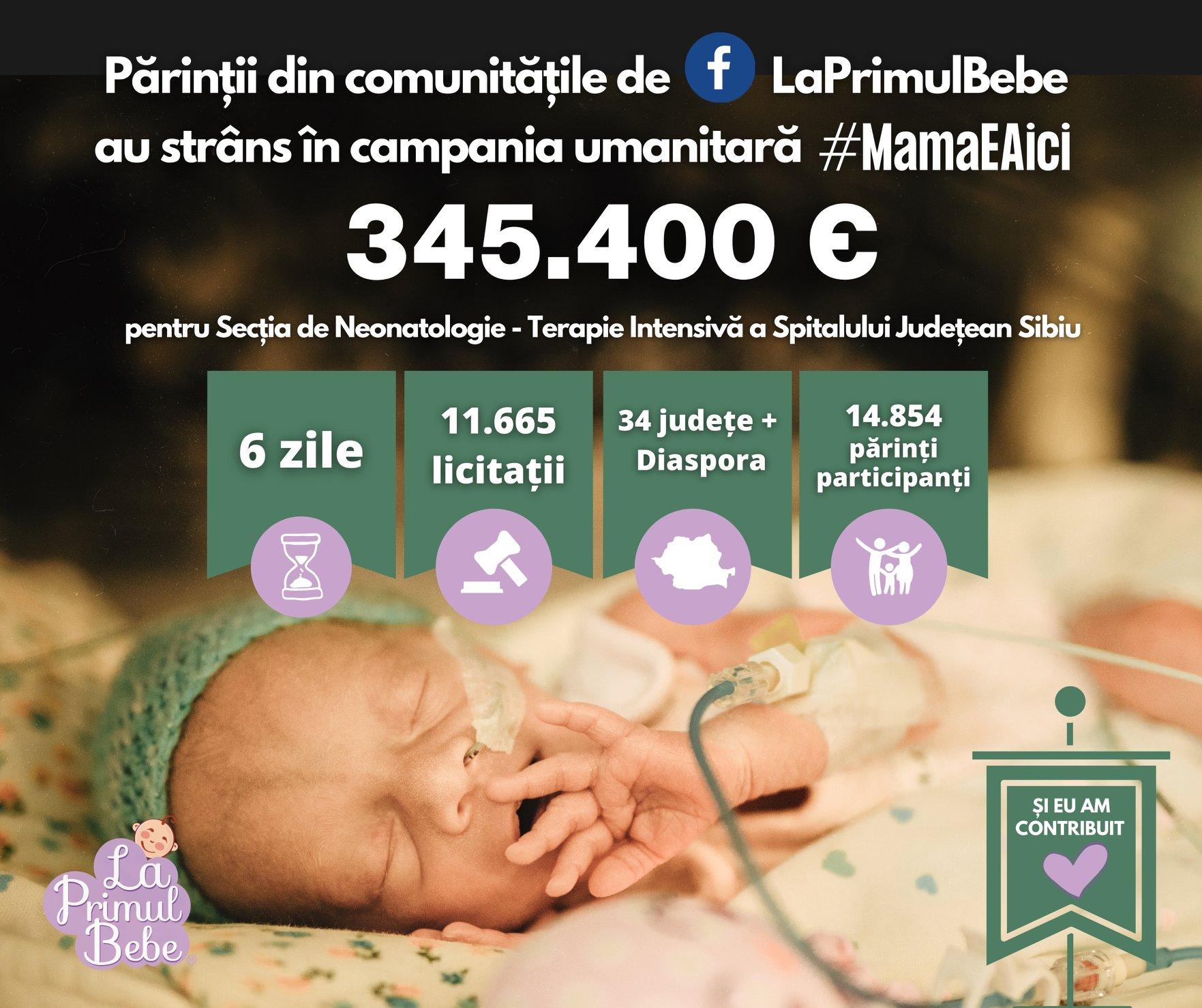 """Peste 340.000 de euro strânși în campania """"MamaEAici"""": Secția de Neonatologie va avea sistem video și unul pentru consultații la distanță"""