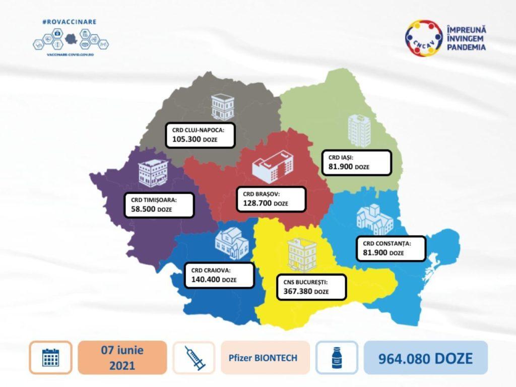 România primește o nouă tranșă de vaccin Pfizer. Peste 960.000 de doze vor fi livrate mâine
