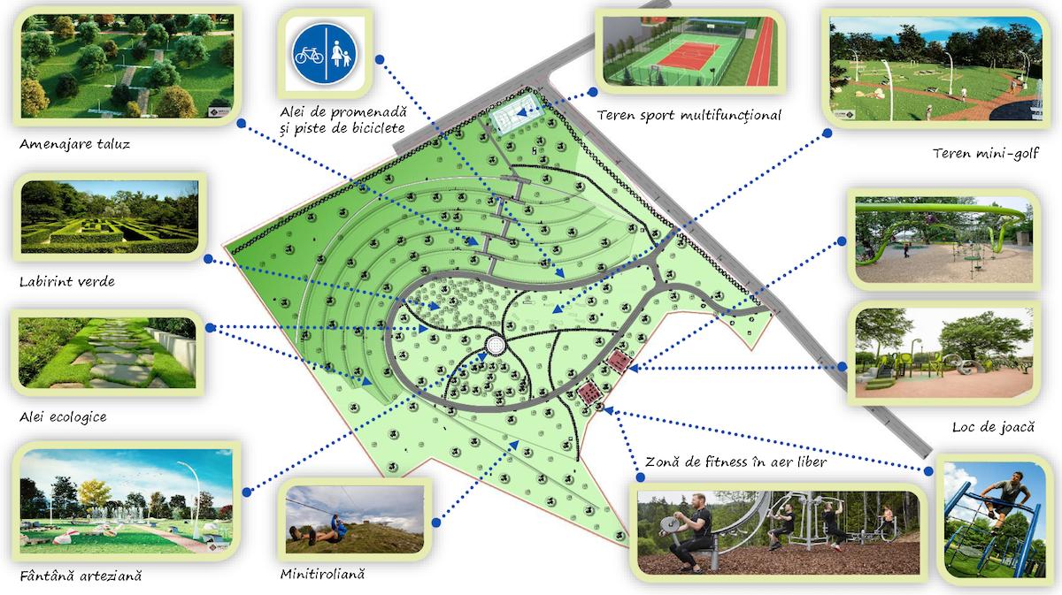 Noul parc al Sibiului: La opt luni după ce a anunțat începerea lucrărilor, Primăria Sibiu a emis și ordinul. Plus, proiectul anunțat inițial a fost modificat